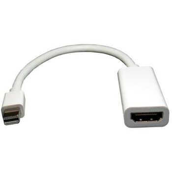 ADAPTADOR MINI DP DISPLAYPORT MACHO A HDMI HEMBRA